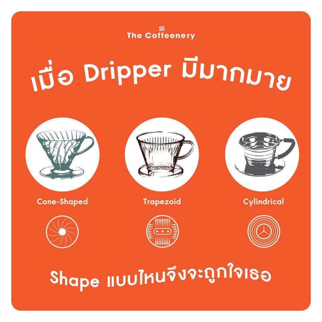 Dripper Shape